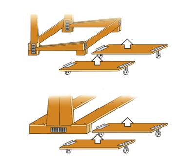 Accessoire boards with casters